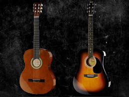 Acoustic guitar microphones